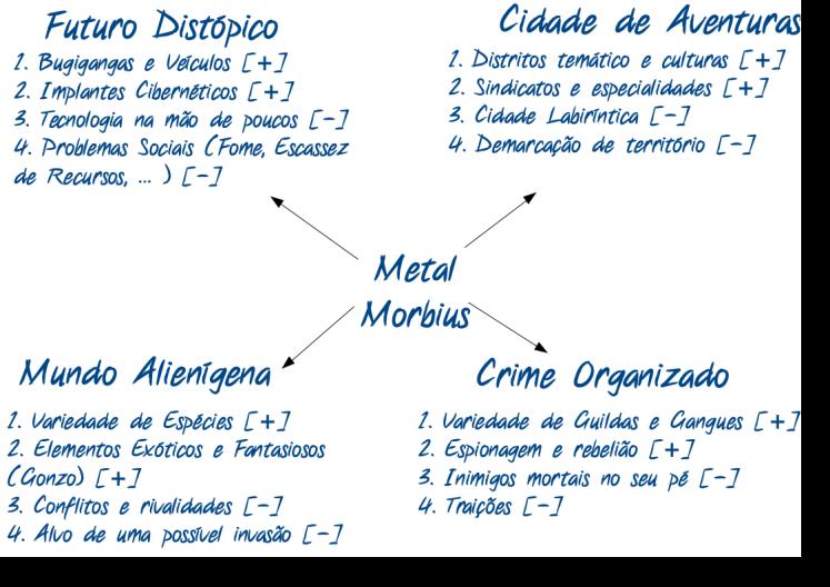 MetalMorbius_Conceito